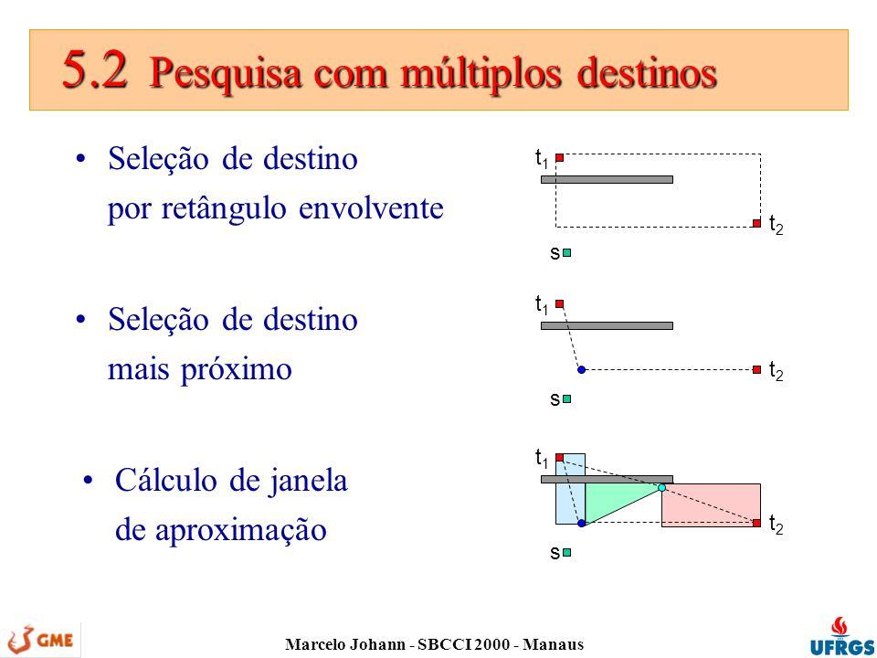 Marcelo Johann - SBCCI 2000 - Manaus 5.2 Pesquisa com múltiplos destinos 5.2 Pesquisa com múltiplos destinos Seleção de destino por retângulo envolvente Seleção de destino mais próximo Cálculo de janela de aproximação s t1t1 t2t2 t1t1 s t2t2 s t1t1 t2t2