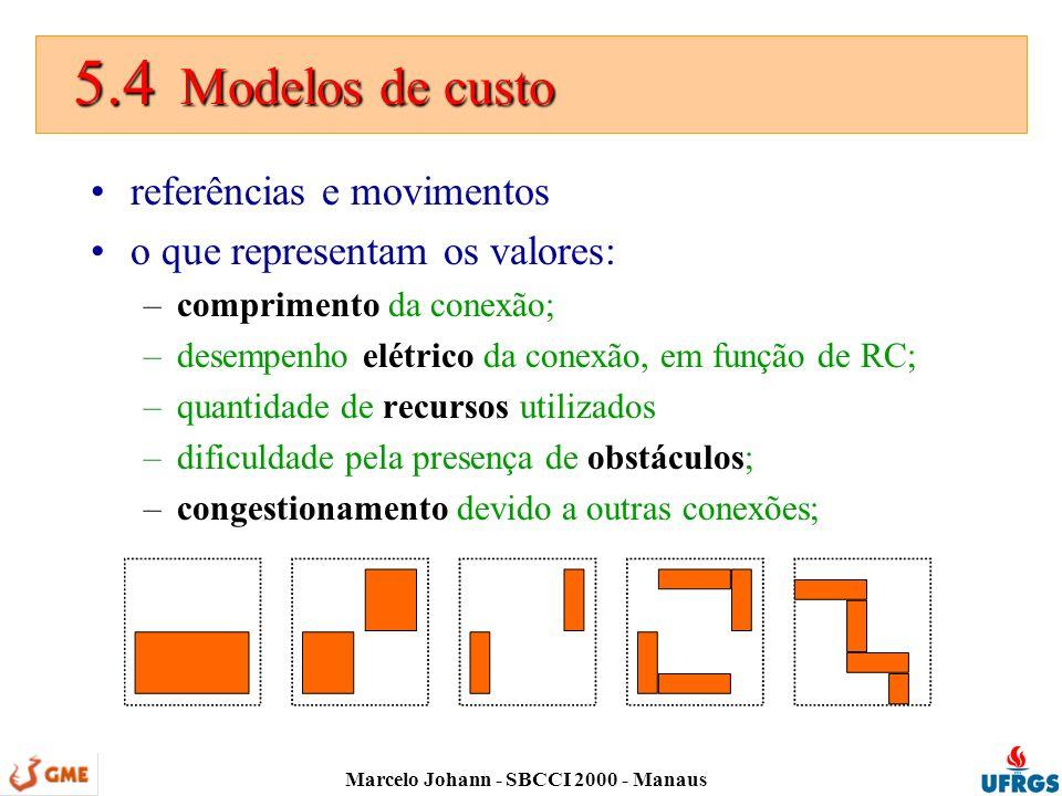 Marcelo Johann - SBCCI 2000 - Manaus 5.4 Modelos de custo 5.4 Modelos de custo referências e movimentos o que representam os valores: –comprimento da conexão; –desempenho elétrico da conexão, em função de RC; –quantidade de recursos utilizados –dificuldade pela presença de obstáculos; –congestionamento devido a outras conexões;