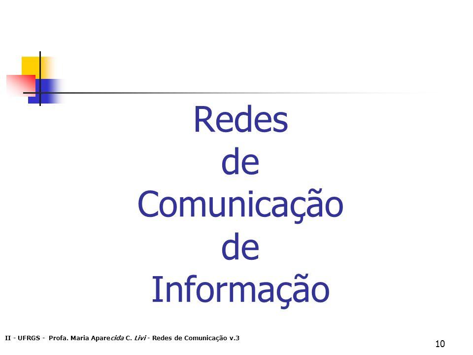 II - UFRGS - Profa. Maria Aparecida C. Livi - Redes de Comunicação v.3 10 Redes de Comunicação de Informação