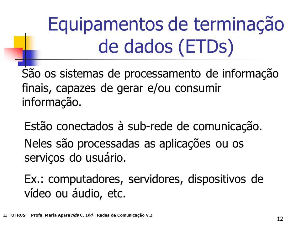 II - UFRGS - Profa. Maria Aparecida C. Livi - Redes de Comunicação v.3 12 Equipamentos de terminação de dados (ETDs) São os sistemas de processamento