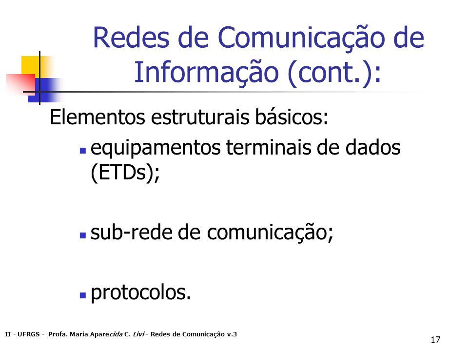 II - UFRGS - Profa. Maria Aparecida C. Livi - Redes de Comunicação v.3 17 Redes de Comunicação de Informação (cont.): Elementos estruturais básicos: e