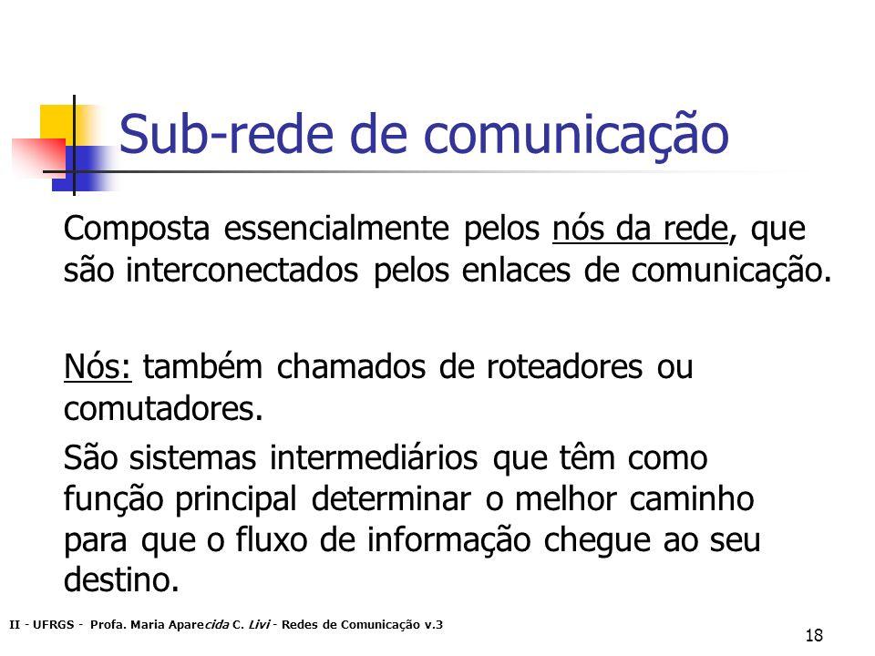 II - UFRGS - Profa. Maria Aparecida C. Livi - Redes de Comunicação v.3 18 Sub-rede de comunicação Composta essencialmente pelos nós da rede, que são i