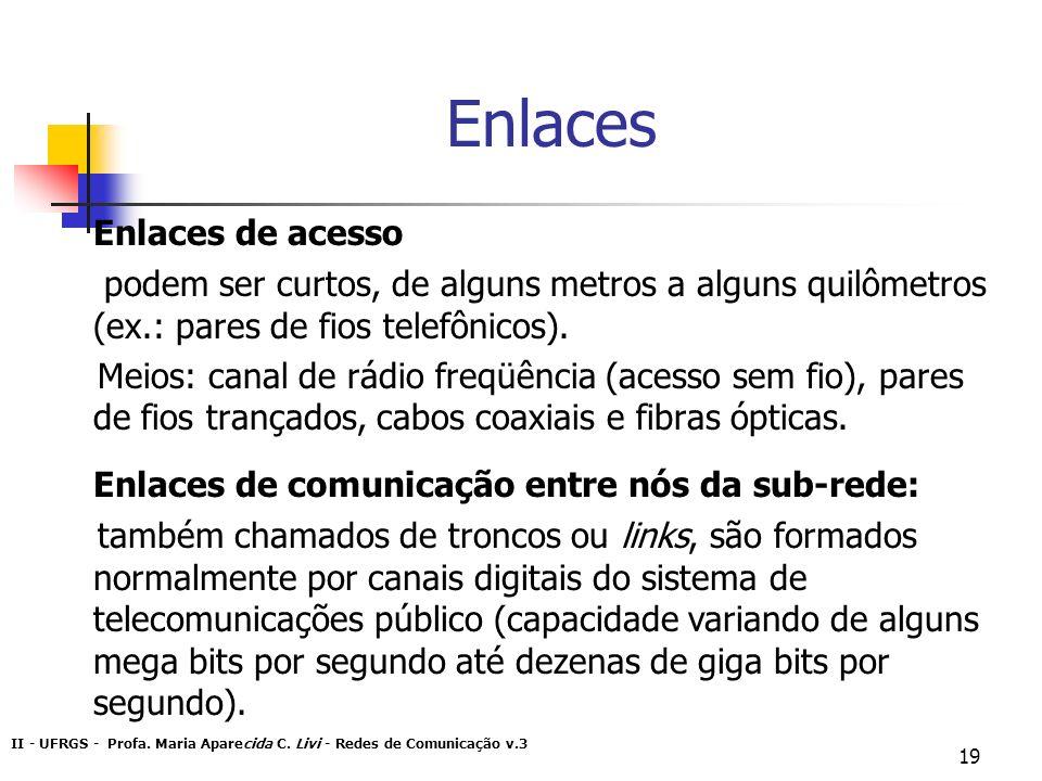II - UFRGS - Profa. Maria Aparecida C. Livi - Redes de Comunicação v.3 19 Enlaces Enlaces de acesso podem ser curtos, de alguns metros a alguns quilôm