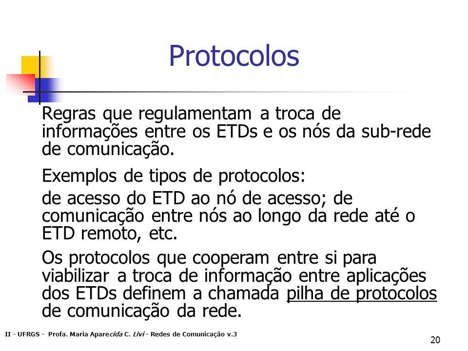 II - UFRGS - Profa. Maria Aparecida C. Livi - Redes de Comunicação v.3 20 Protocolos Regras que regulamentam a troca de informações entre os ETDs e os