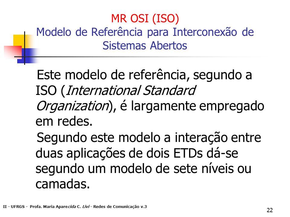 II - UFRGS - Profa. Maria Aparecida C. Livi - Redes de Comunicação v.3 22 MR OSI (ISO) Modelo de Referência para Interconexão de Sistemas Abertos Este
