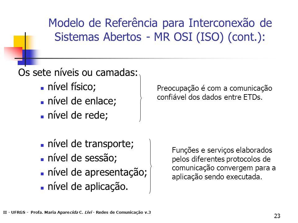 II - UFRGS - Profa. Maria Aparecida C. Livi - Redes de Comunicação v.3 23 Modelo de Referência para Interconexão de Sistemas Abertos - MR OSI (ISO) (c