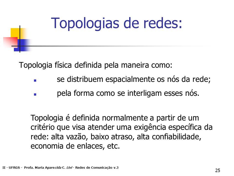 II - UFRGS - Profa. Maria Aparecida C. Livi - Redes de Comunicação v.3 25 Topologias de redes: Topologia física definida pela maneira como: se distrib