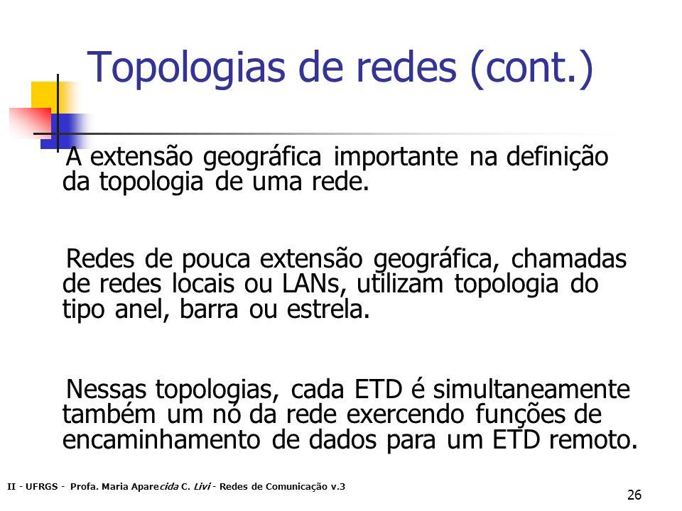II - UFRGS - Profa. Maria Aparecida C. Livi - Redes de Comunicação v.3 26 Topologias de redes (cont.) A extensão geográfica importante na definição da