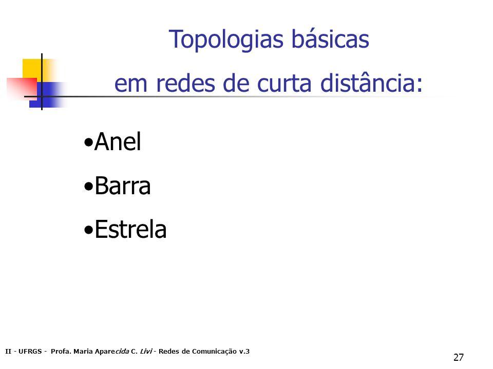 II - UFRGS - Profa. Maria Aparecida C. Livi - Redes de Comunicação v.3 27 Topologias básicas em redes de curta distância: Anel Barra Estrela