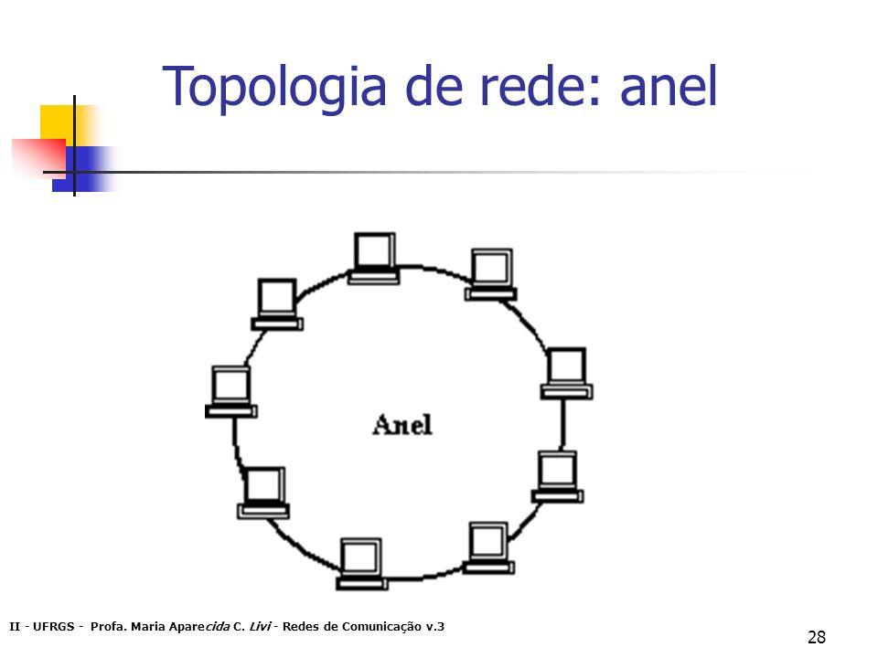 II - UFRGS - Profa. Maria Aparecida C. Livi - Redes de Comunicação v.3 28 Topologia de rede: anel