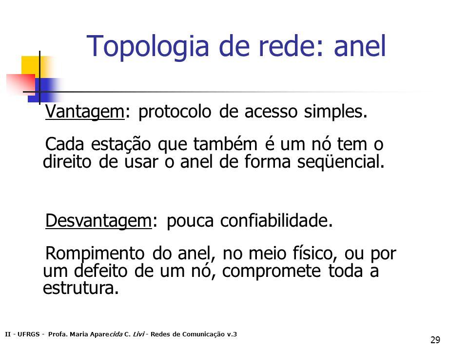 II - UFRGS - Profa. Maria Aparecida C. Livi - Redes de Comunicação v.3 29 Topologia de rede: anel Vantagem: protocolo de acesso simples. Cada estação