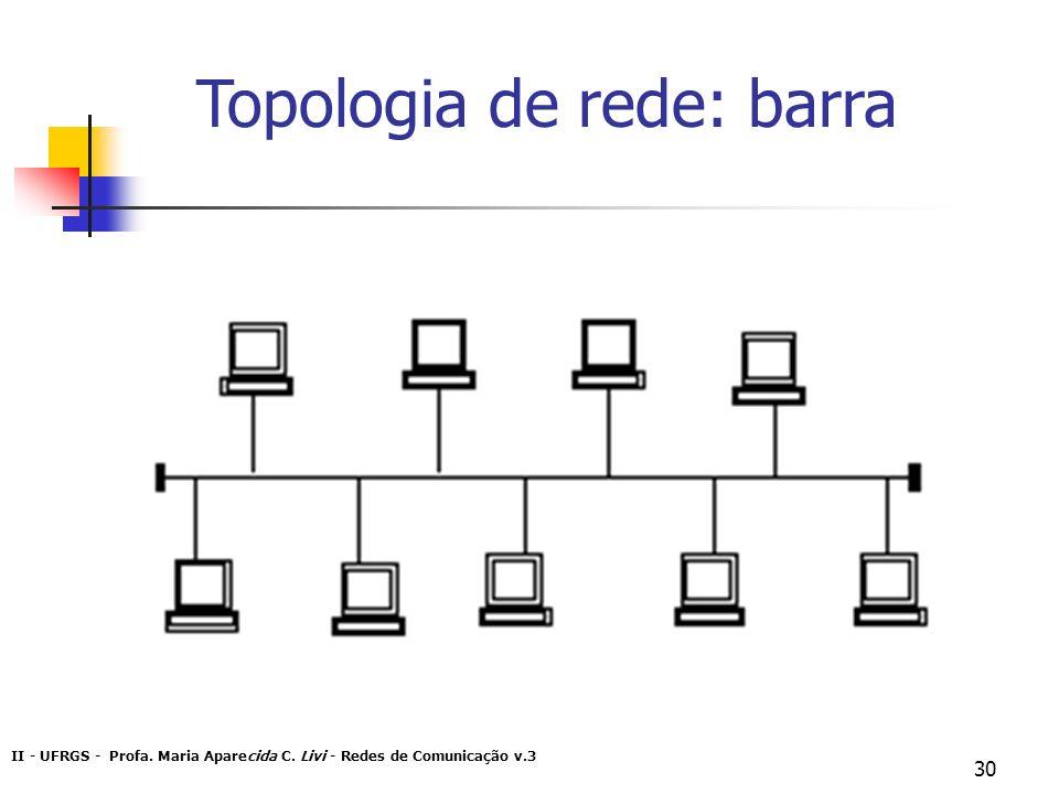 II - UFRGS - Profa. Maria Aparecida C. Livi - Redes de Comunicação v.3 30 Topologia de rede: barra