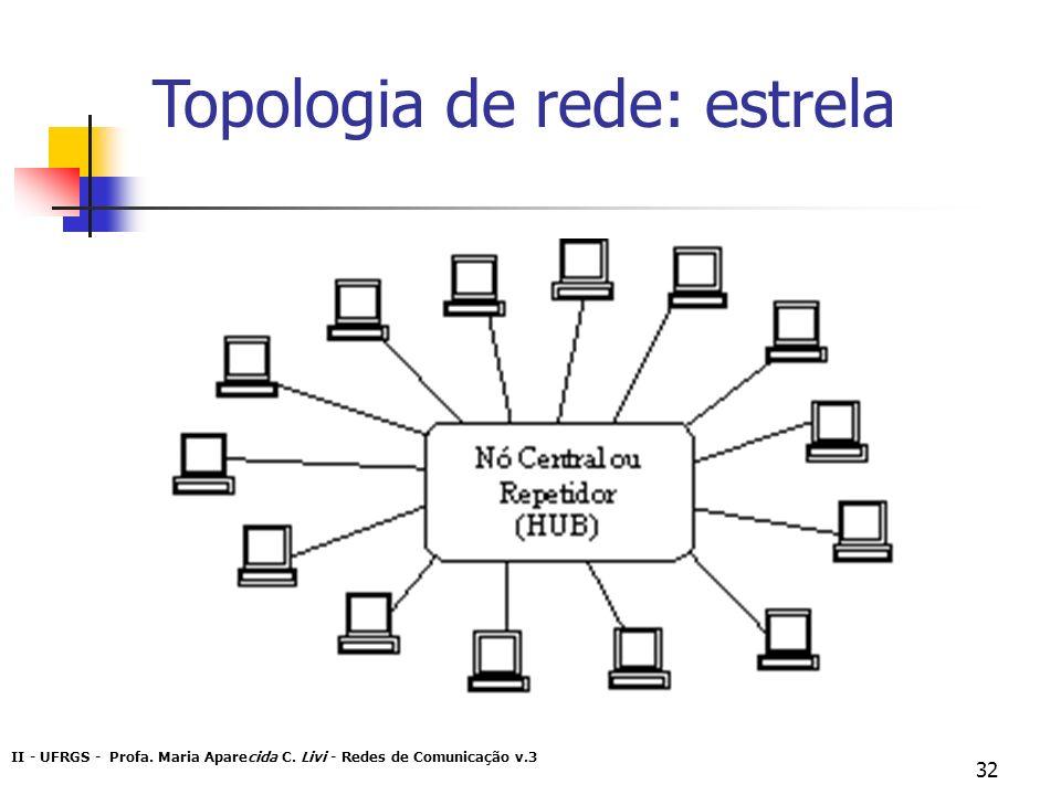 II - UFRGS - Profa. Maria Aparecida C. Livi - Redes de Comunicação v.3 32 Topologia de rede: estrela