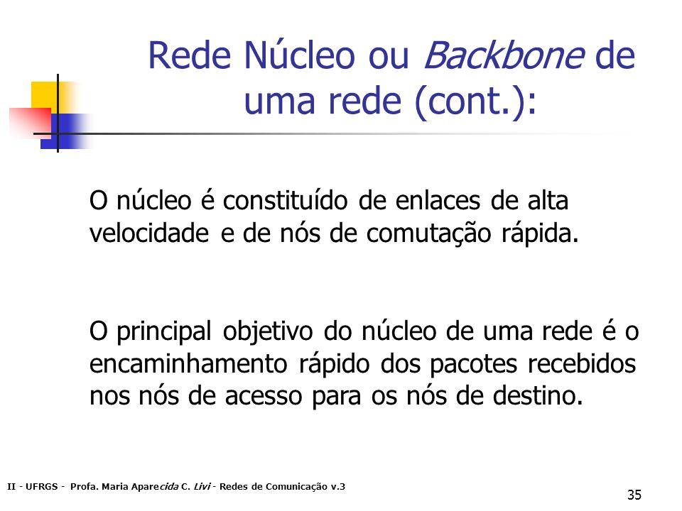 II - UFRGS - Profa. Maria Aparecida C. Livi - Redes de Comunicação v.3 35 Rede Núcleo ou Backbone de uma rede (cont.): O principal objetivo do núcleo