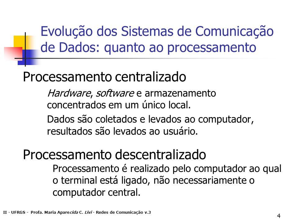 II - UFRGS - Profa. Maria Aparecida C. Livi - Redes de Comunicação v.3 4 Evolução dos Sistemas de Comunicação de Dados: quanto ao processamento Proces