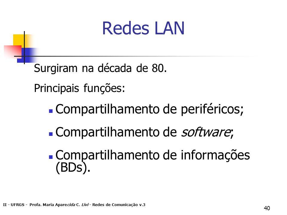 II - UFRGS - Profa. Maria Aparecida C. Livi - Redes de Comunicação v.3 40 Redes LAN Surgiram na década de 80. Principais funções: Compartilhamento de