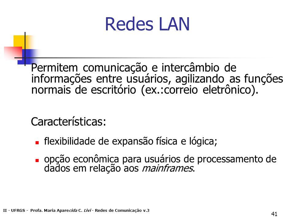 II - UFRGS - Profa. Maria Aparecida C. Livi - Redes de Comunicação v.3 41 Redes LAN Permitem comunicação e intercâmbio de informações entre usuários,