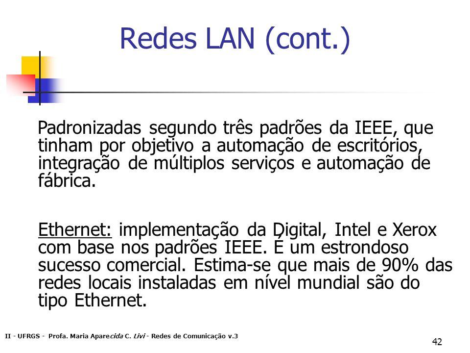 II - UFRGS - Profa. Maria Aparecida C. Livi - Redes de Comunicação v.3 42 Redes LAN (cont.) Padronizadas segundo três padrões da IEEE, que tinham por