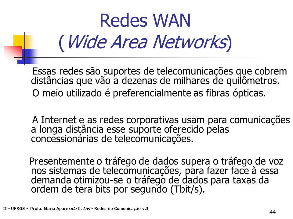 II - UFRGS - Profa. Maria Aparecida C. Livi - Redes de Comunicação v.3 44 Essas redes são suportes de telecomunicações que cobrem distâncias que vão a
