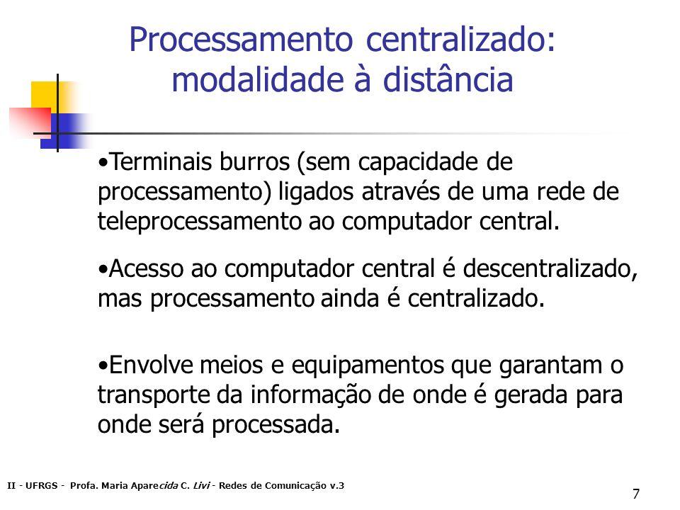 II - UFRGS - Profa. Maria Aparecida C. Livi - Redes de Comunicação v.3 7 Processamento centralizado: modalidade à distância Terminais burros (sem capa
