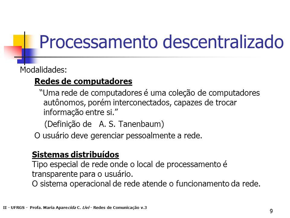 II - UFRGS - Profa. Maria Aparecida C. Livi - Redes de Comunicação v.3 9 Processamento descentralizado Modalidades: Redes de computadores Uma rede de