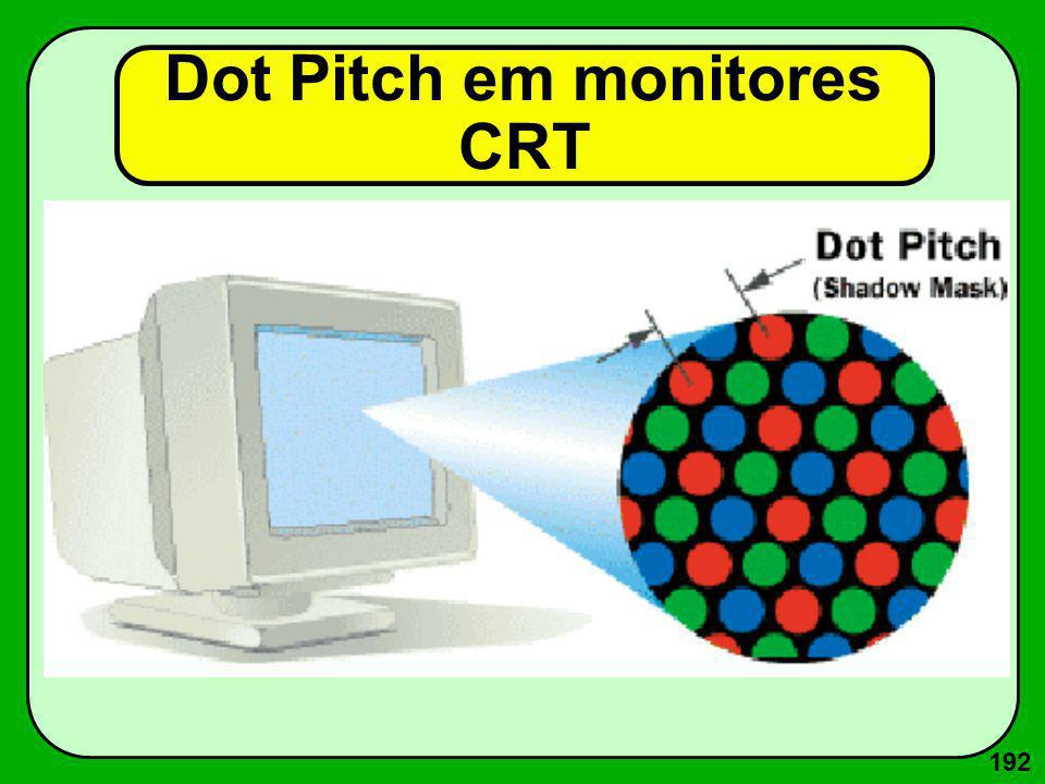 192 Dot Pitch em monitores CRT