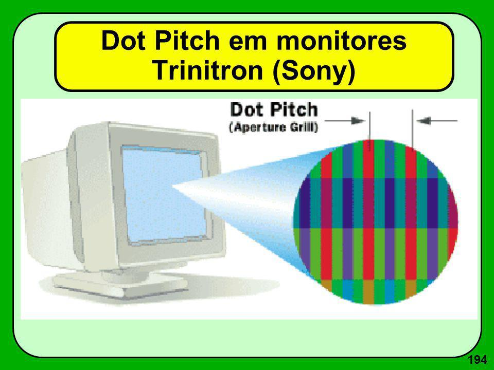 194 Dot Pitch em monitores Trinitron (Sony)