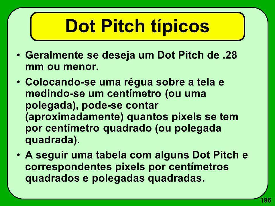 196 Dot Pitch típicos Geralmente se deseja um Dot Pitch de.28 mm ou menor. Colocando-se uma régua sobre a tela e medindo-se um centímetro (ou uma pole