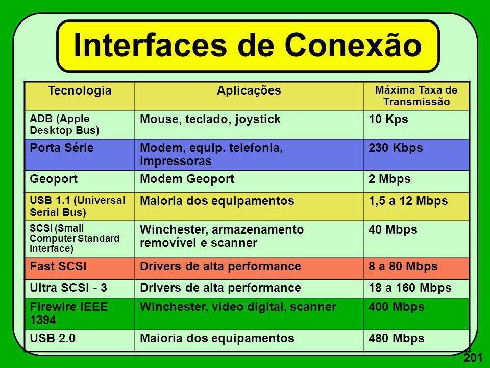 201 Interfaces de Conexão TecnologiaAplicações Máxima Taxa de Transmissão ADB (Apple Desktop Bus) Mouse, teclado, joystick10 Kps Porta SérieModem, equ