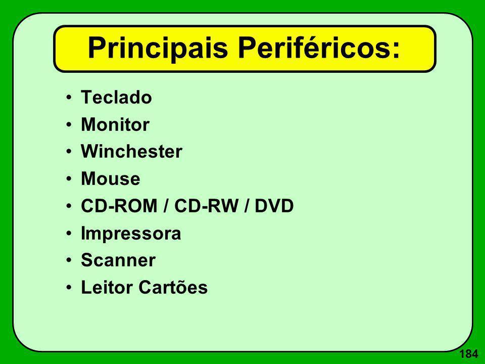 195 Dot Pitch típicos Em monitores os dot pitches mais comuns são:.31mm,.28mm,.27mm,.26mm e.25mm.