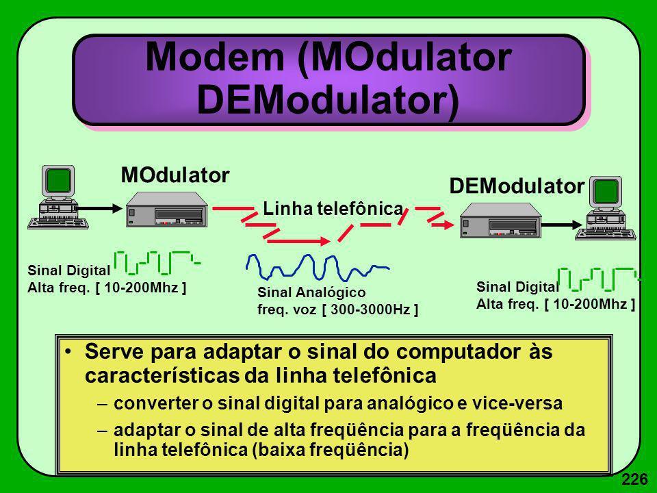 226 Modem (MOdulator DEModulator) Linha telefônica MOdulator DEModulator Sinal Digital Alta freq. [ 10-200Mhz ] Sinal Analógico freq. voz [ 300-3000Hz