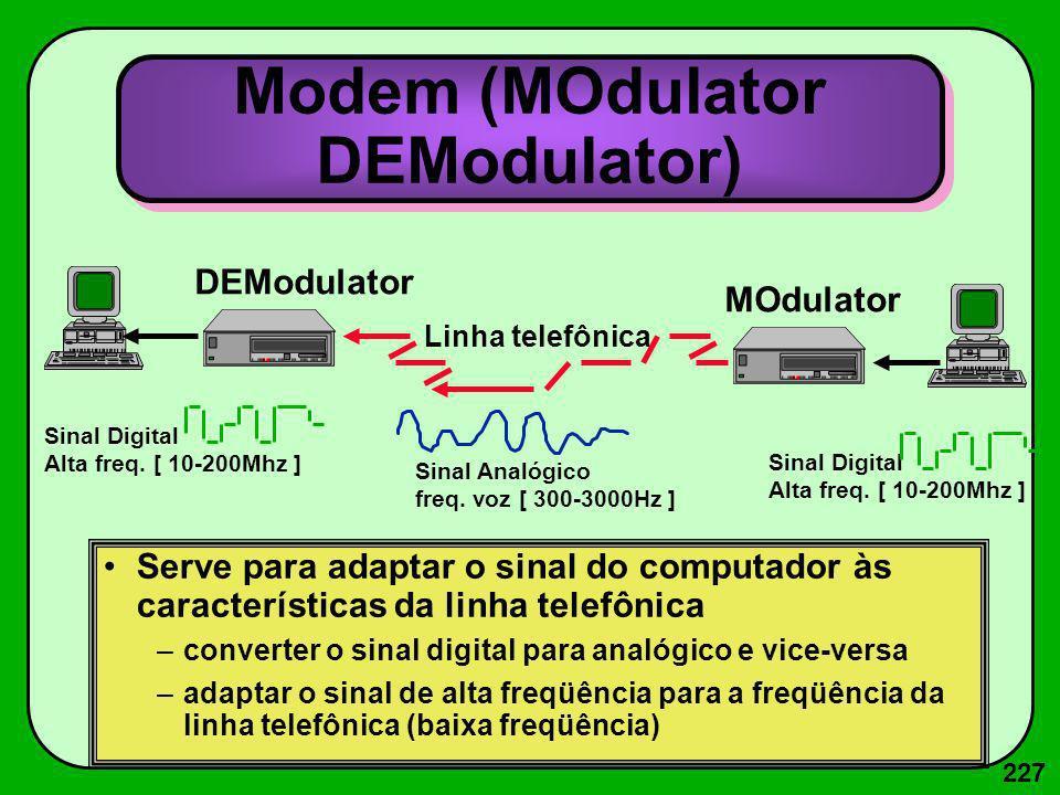 227 Modem (MOdulator DEModulator) Linha telefônica DEModulator MOdulator Sinal Digital Alta freq. [ 10-200Mhz ] Sinal Analógico freq. voz [ 300-3000Hz