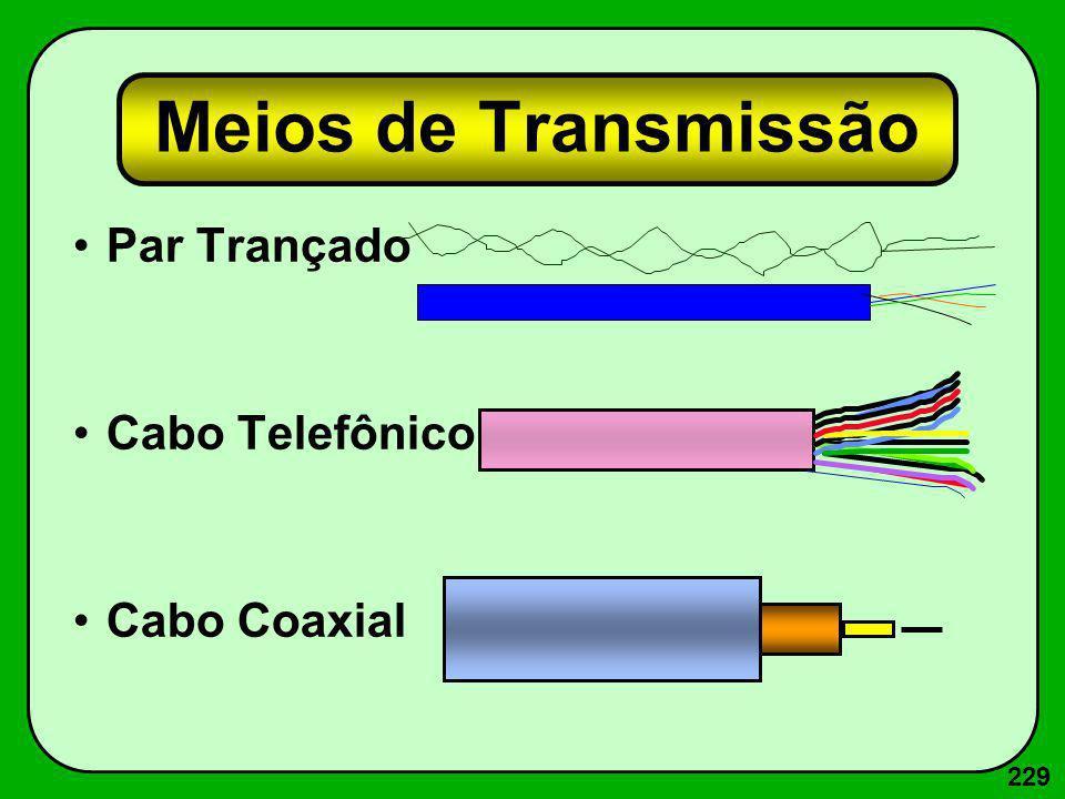 229 Meios de Transmissão Par Trançado Cabo Telefônico Cabo Coaxial