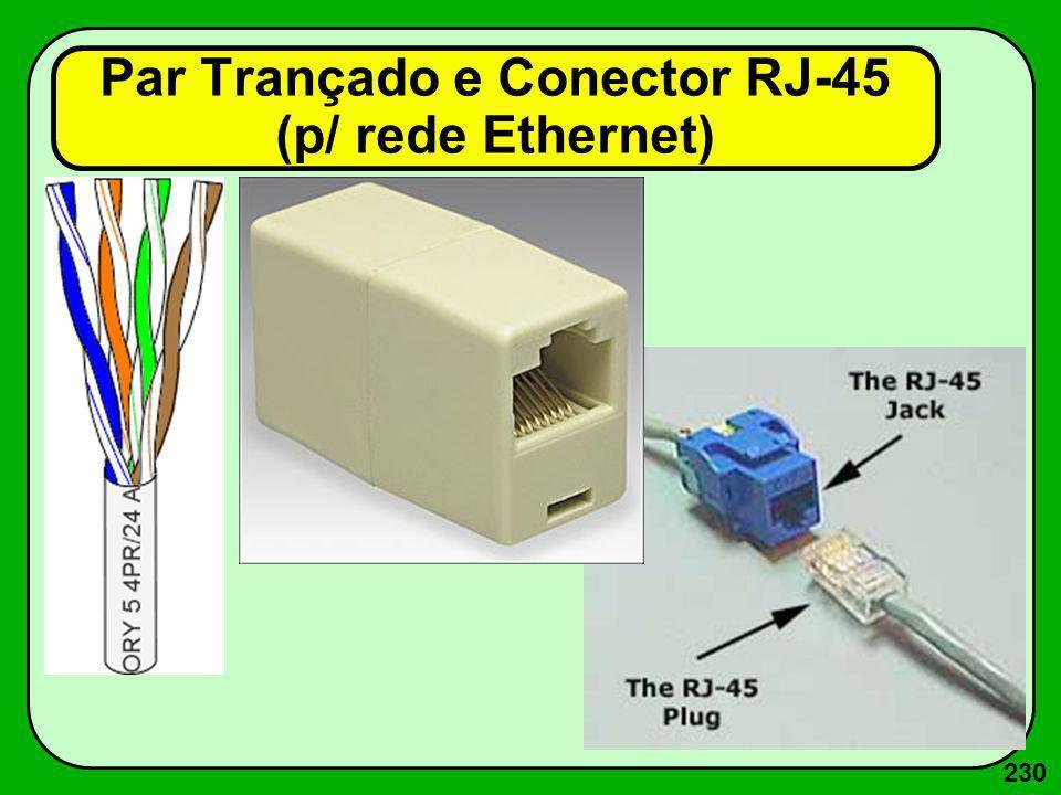 230 Par Trançado e Conector RJ-45 (p/ rede Ethernet)