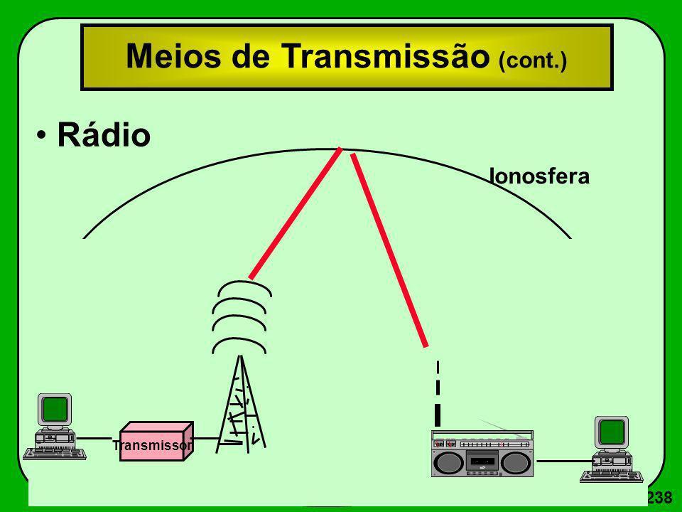 238 Rádio Transmissor Ionosfera Meios de Transmissão (cont.)
