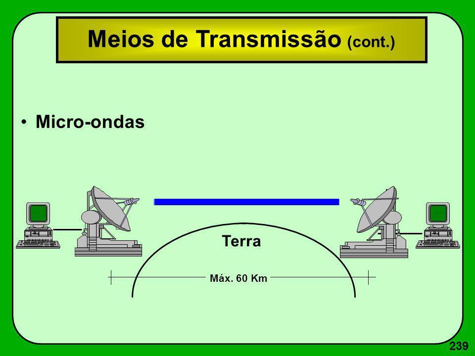 239 Micro-ondas Terra Máx. 60 Km Meios de Transmissão (cont.)