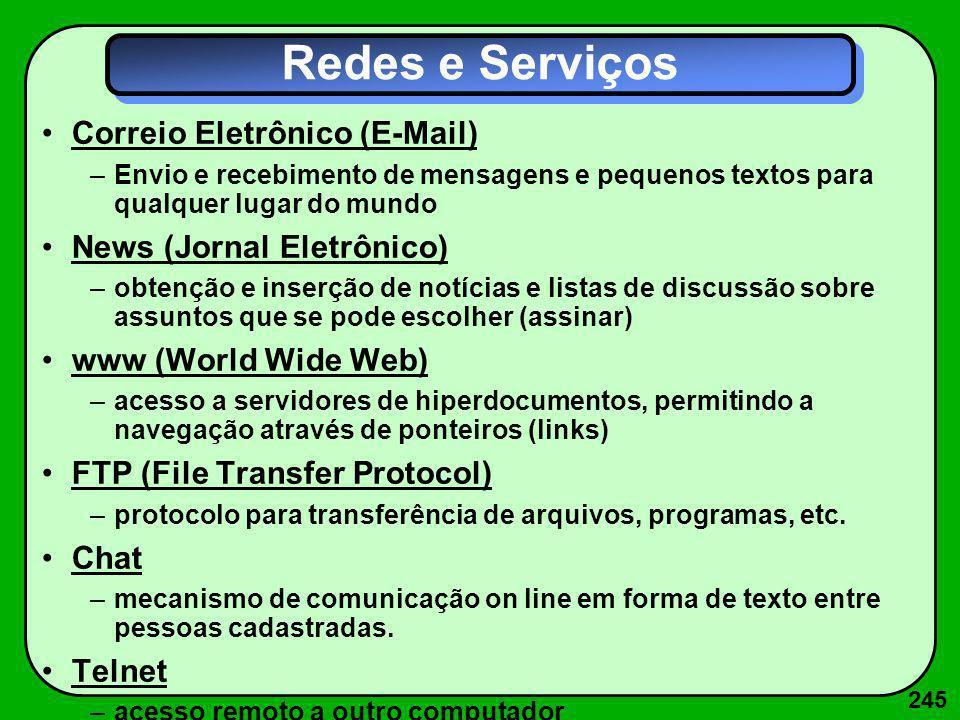 245 Redes e Serviços Correio Eletrônico (E-Mail) –Envio e recebimento de mensagens e pequenos textos para qualquer lugar do mundo News (Jornal Eletrôn