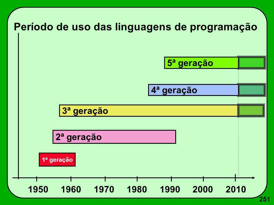 251 1950 1960 1970 1980 1990 2000 2010 1ª geração 5ª geração 4ª geração 3ª geração 2ª geração Período de uso das linguagens de programação