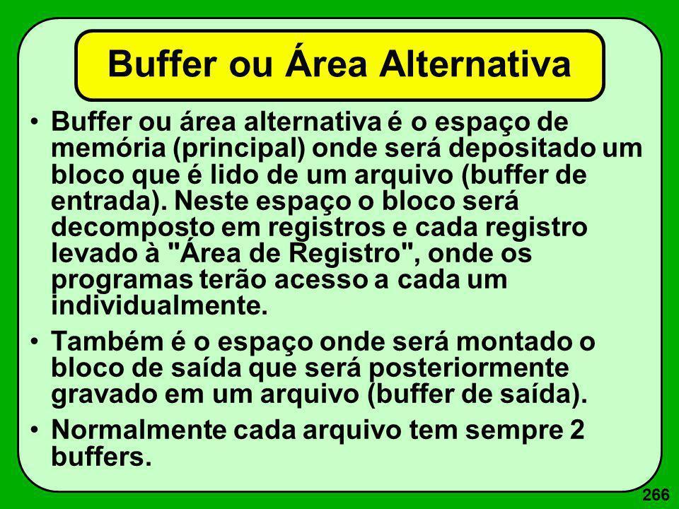 266 Buffer ou Área Alternativa Buffer ou área alternativa é o espaço de memória (principal) onde será depositado um bloco que é lido de um arquivo (bu