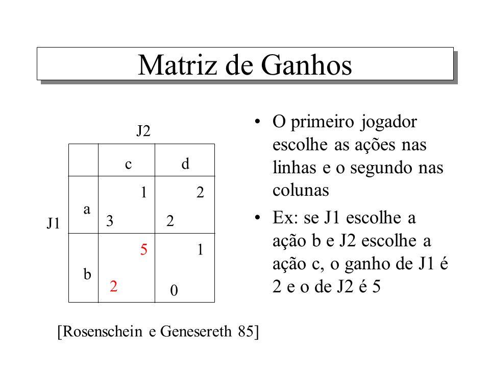 Matriz de Ganhos J1 O primeiro jogador escolhe as ações nas linhas e o segundo nas colunas Ex: se J1 escolhe a ação b e J2 escolhe a ação c, o ganho d
