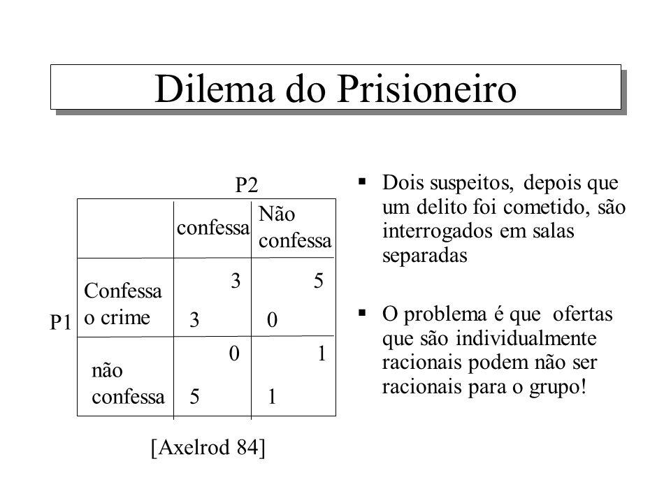Dilema do Prisioneiro P1 Dois suspeitos, depois que um delito foi cometido, são interrogados em salas separadas O problema é que ofertas que são indiv