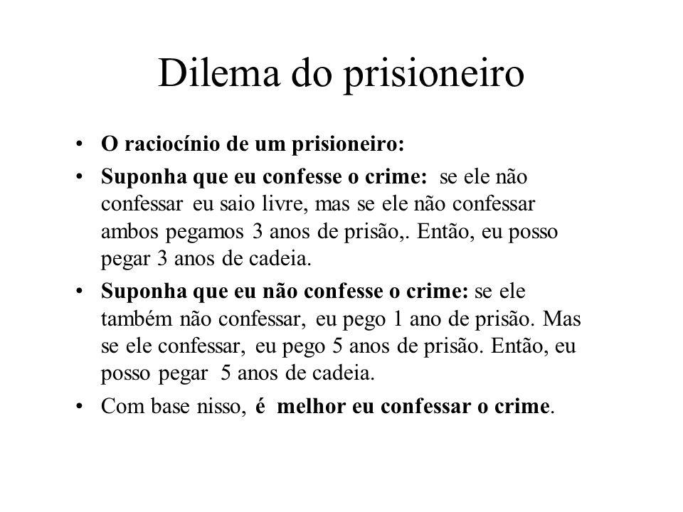 Dilema do prisioneiro Portanto o cenário é simétrico (os dois prisioneiros pensam da mesma maneira) e o que emerge ( se os dois forem racionais) é que os dois agentes vão confessar o crime e pegarão 3 anos de cadeia cada um.