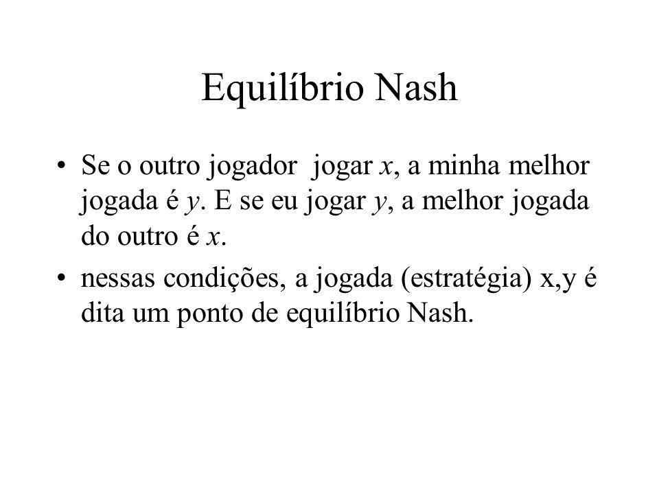 Equilíbrio Nash Se o outro jogador jogar x, a minha melhor jogada é y. E se eu jogar y, a melhor jogada do outro é x. nessas condições, a jogada (estr