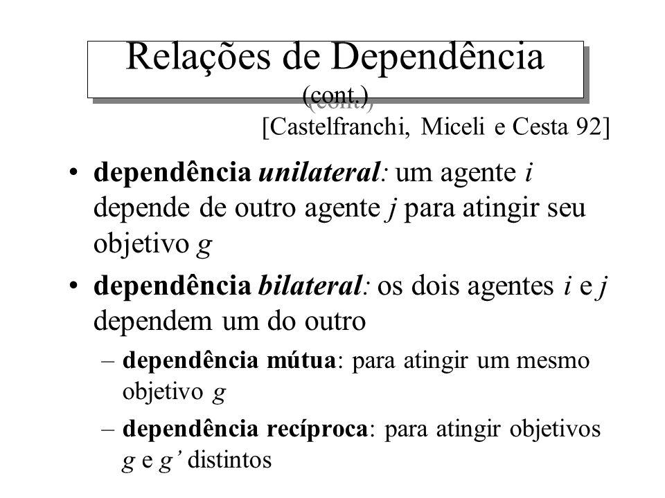 Relações de Dependência (cont.) dependência unilateral: um agente i depende de outro agente j para atingir seu objetivo g dependência bilateral: os do