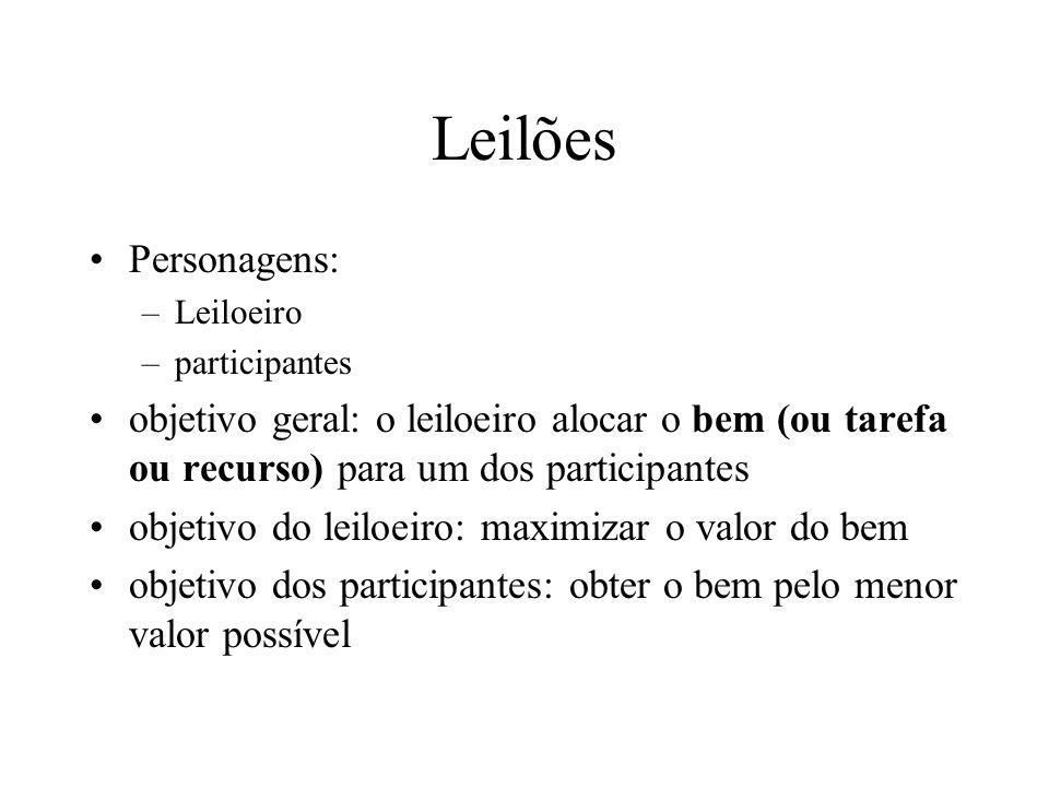Leilões Personagens: –Leiloeiro –participantes objetivo geral: o leiloeiro alocar o bem (ou tarefa ou recurso) para um dos participantes objetivo do l