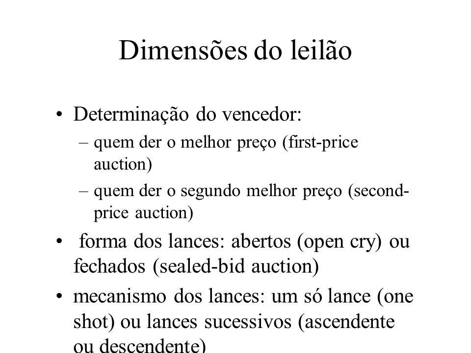 Dimensões do leilão Determinação do vencedor: –quem der o melhor preço (first-price auction) –quem der o segundo melhor preço (second- price auction)