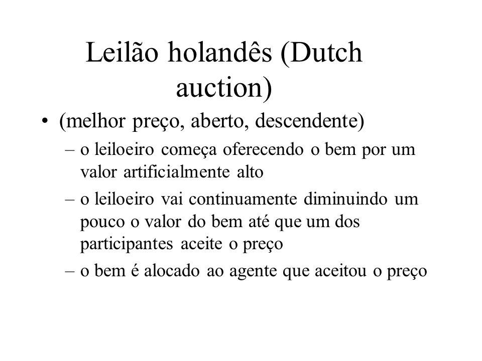 Leilão holandês (Dutch auction) (melhor preço, aberto, descendente) –o leiloeiro começa oferecendo o bem por um valor artificialmente alto –o leiloeir