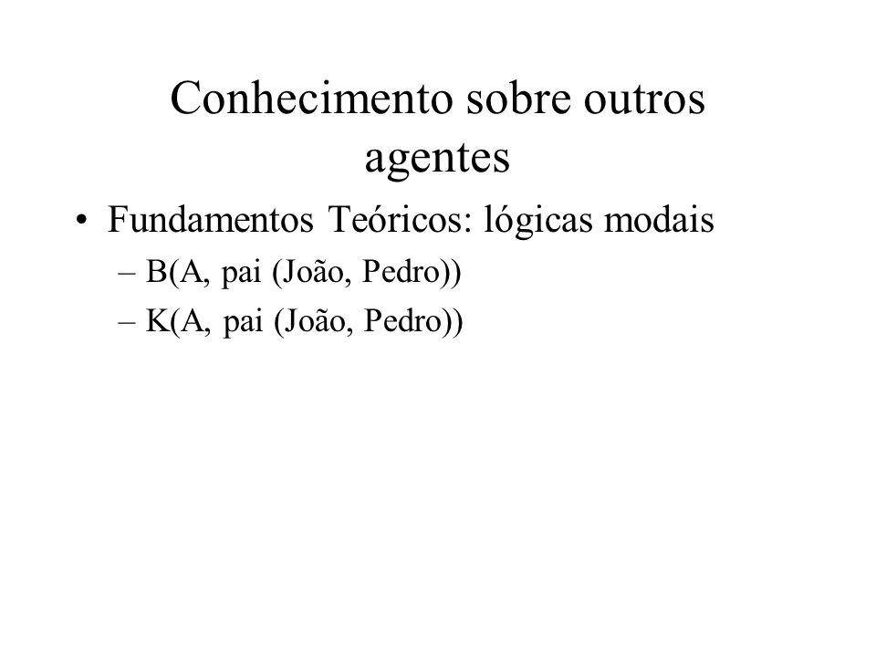 Conhecimento sobre outros agentes Fundamentos Teóricos: lógicas modais –B(A, pai (João, Pedro)) –K(A, pai (João, Pedro))