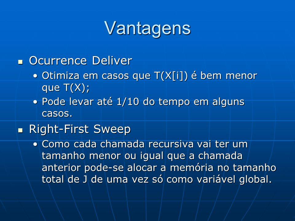 Vantagens Ocurrence Deliver Ocurrence Deliver Otimiza em casos que T(X[i]) é bem menor que T(X);Otimiza em casos que T(X[i]) é bem menor que T(X); Pod