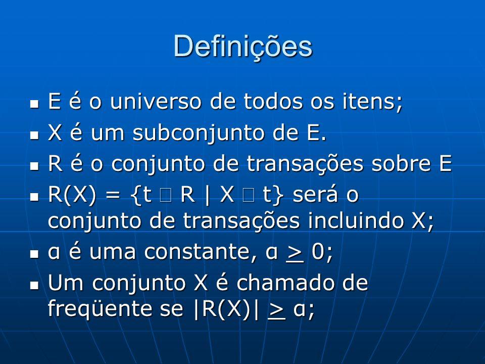 Definições E é o universo de todos os itens; E é o universo de todos os itens; X é um subconjunto de E. X é um subconjunto de E. R é o conjunto de tra